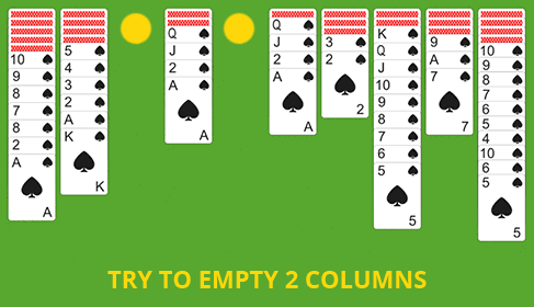 Empty Columns Increase the Chance of Winning a Solitaire Game